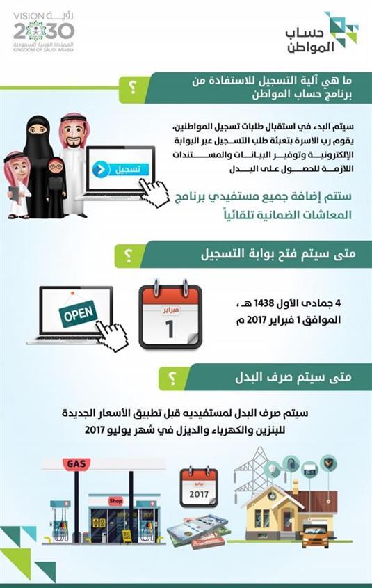 حساب المواطن صور