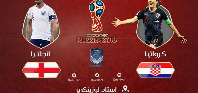 اهداف مباراة انجلترا وكرواتيا اليوم الاربعاء 11 يونيو 2018 وملخص نتيجة لقاء كأس العالم 11-7-2018