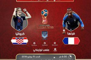 اهداف مباراة فرنسا وكرواتيا اليوم الاحد 15 يوليو 2018 وملخص نتيجة لقاء نهائي كأس العالم 15-6-2018